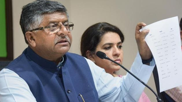Union Minister Ravi Shankar Prasad interacts with media ahead of Assembly election at party headquarter in Mumbai, Saturday, Oct 12, 2019.(PTI)