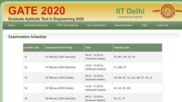 Indian Institute of Technology Delhi (IITD) has released the Graduate Aptitude Test in Engineering (GATE) 2020 exam schedule on its official website.(gate.iitd.ac.in)