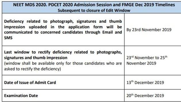 NEET MDS exam 2019 is scheduled to be held on December 20.(nbe.edu.in)