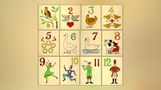 The 12 Days of Christmas: The meaning of each day after Christmas, decoded.(Twitter)