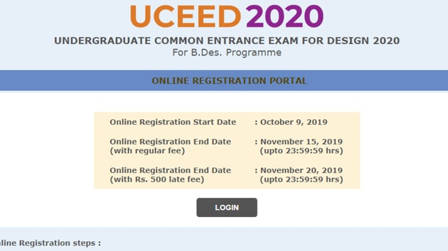UCEED admit card 2020(UCEED)