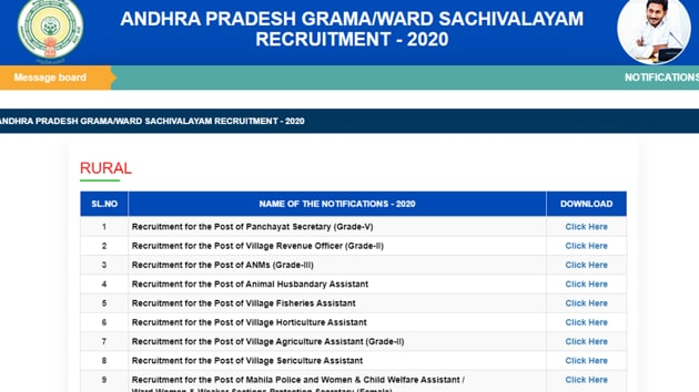 AP Grama Sachivalayam recruitment 2020(AP Grama)