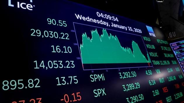 The Dow Jones Industrial Average gained 0.3 per cent to finish at 29,030.22, and the broad-based S&P 500 added 0.2 per cent to 3,289.30.(Reuters File Photo)