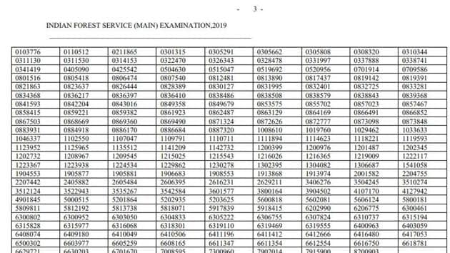 UPSC on Friday declared the Indian Forest Services main examination 2019 result.(upsc.gov.in)