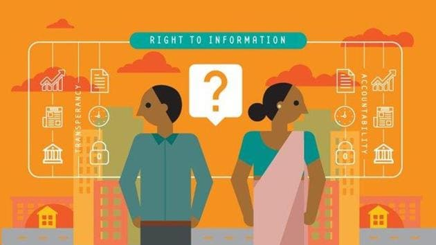 The CHRI is an organisation working towards greater transparency in governance.(@CHRI_INT/Twitter Photo)