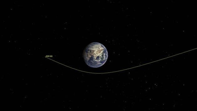 An SUV-size asteroid set the record this past weekend for coming closer to Earth than any other known NEA.(NASA)