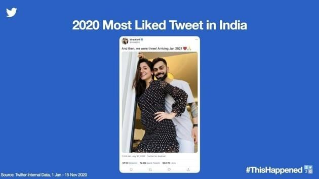 The image shows the most liked tweet of 2020 in India.(Twitter/@TwitterIndia)