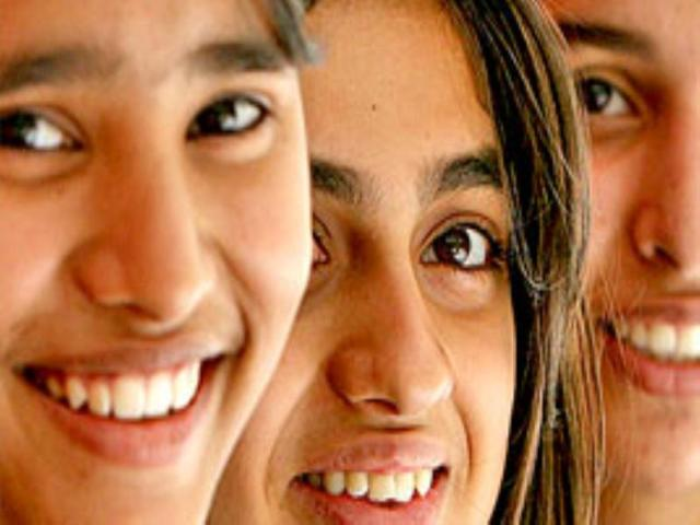 Young Indians happiest in the world