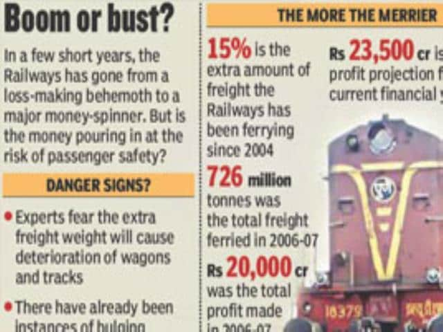 Is Railways making money at the risk of passengers?