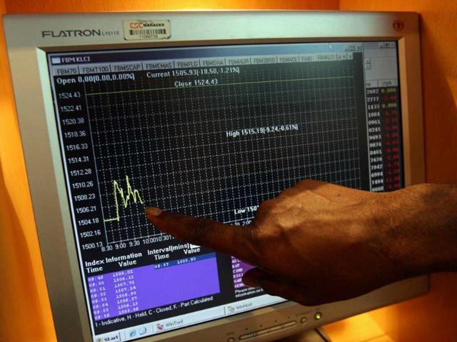 Sensex,GDP,weekly gains