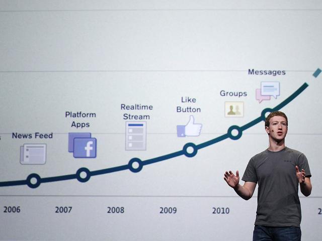 Zuckerburg's world: Salary $1 but earnings at $3 bn