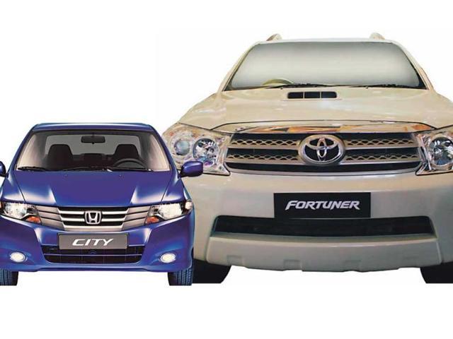 passenger cars,sale,fuel costs