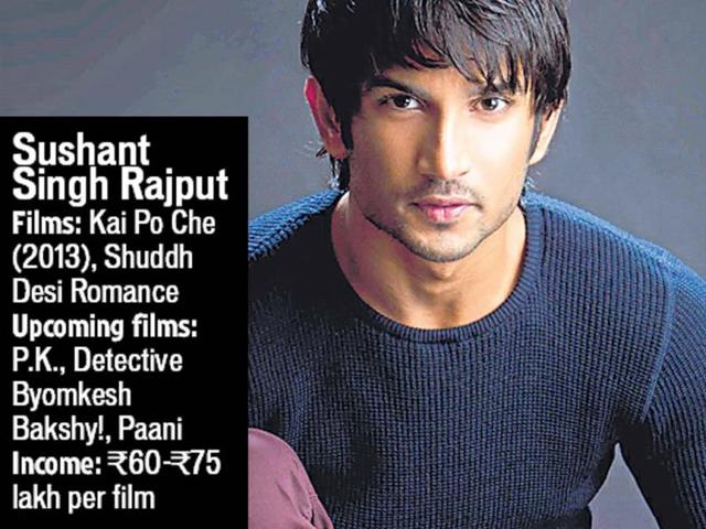 Anushka-Sharma-shared-this-image-of-her-PK-co-star--Sushant-Singh-Rajput-while-they-shot-for-the-film-Courtesy-Twitter