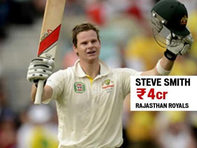 India vs Australia,Chris Rogers,David Warner