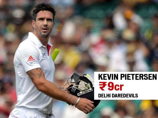 Kevin Pietersen,IPL 7,Indian Premier League 7
