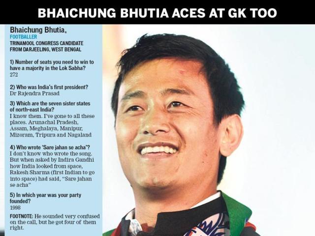 Bhaichung Bhutia,football,Fifa world cup