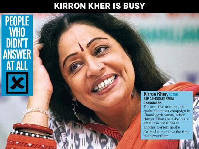 Election not about promises: Kirron Kher