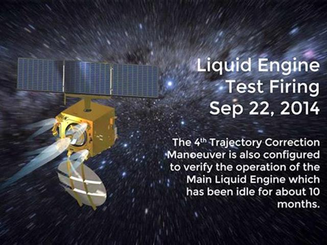 Mangalyaan engine test-fire successful, all set for Mars now
