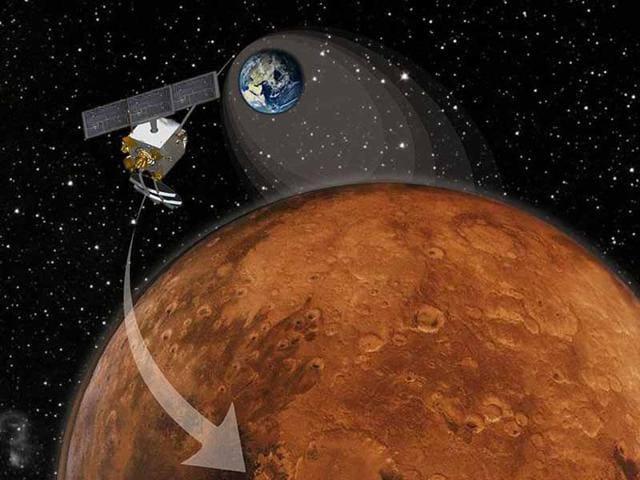 India at Mars
