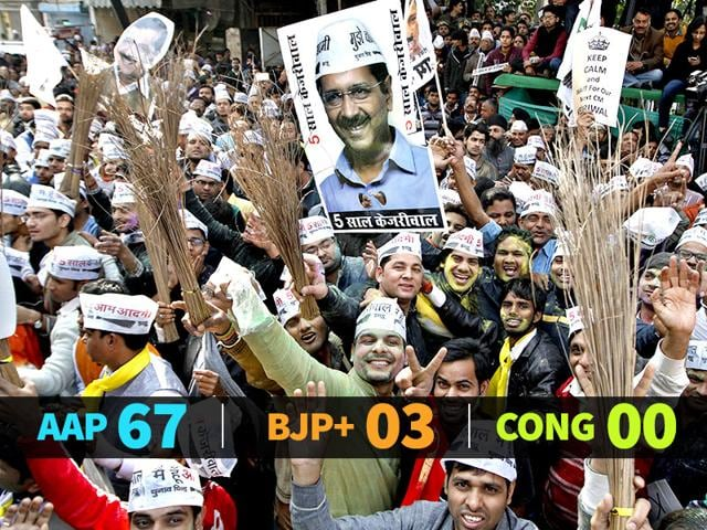 Delhi vote counting,AAP victory,Kejriwal wins