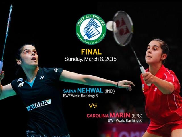 saina nehwal,carolina marin,all england