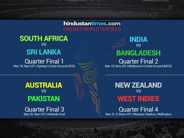 Quarterfinal-schedule-fixture-road-to-quarters