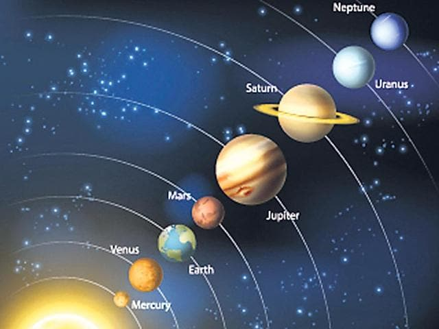 Accidents In The Solar System : Planet trek now a crash course on the solar system