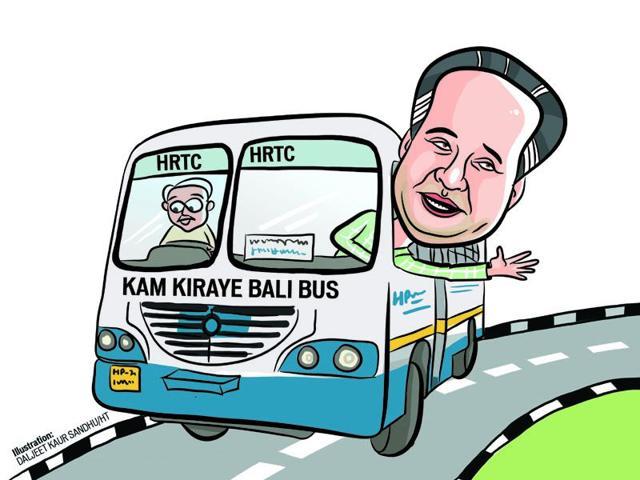 Himachal transport