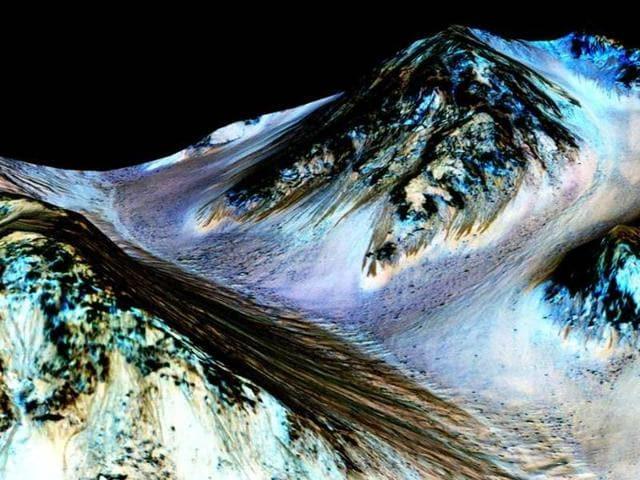 Nasa,Mars,Liquid water