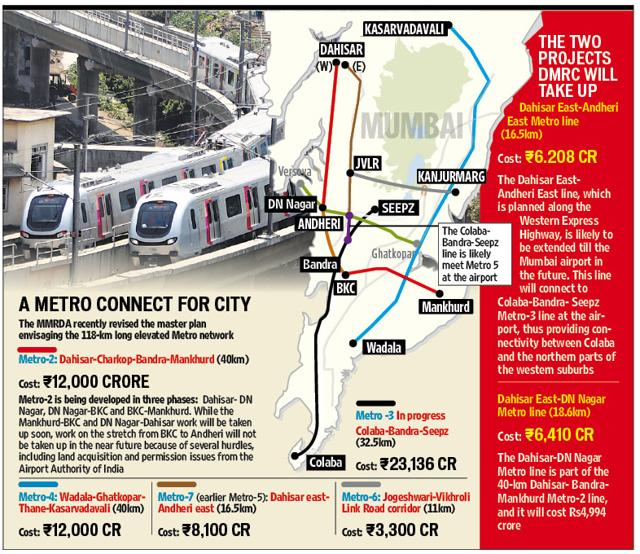 mankhurd-to-bkc-metro-project