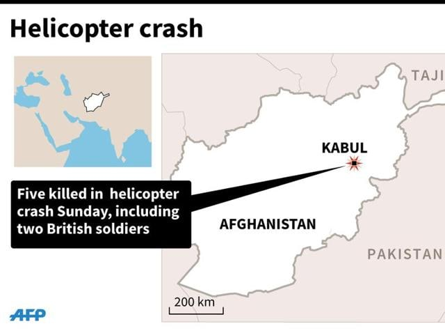 Map locating Kabul, Afghanistan where five people including two British air force personnel were killed Sunday in a helicopter crash.