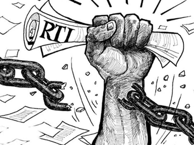 RTI,Right to Information Act,CIC