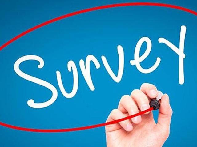 State achievement survey,Himachal Pradesh,Higher education
