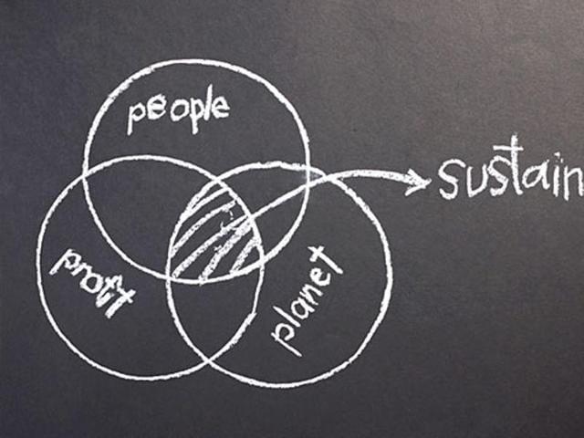 Sustainability,Sustainable lifestyle,Environment