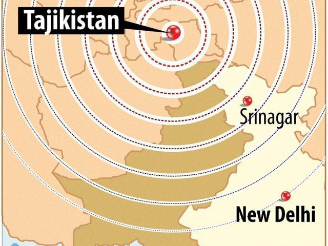 A 7.0 magnitude earthquake hit Tajikistan. Tremors felt in parts of northern India, including Delhi and Kashmir.