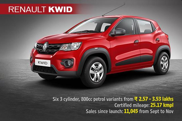 Best Car To Buy In India Under  Lakhs
