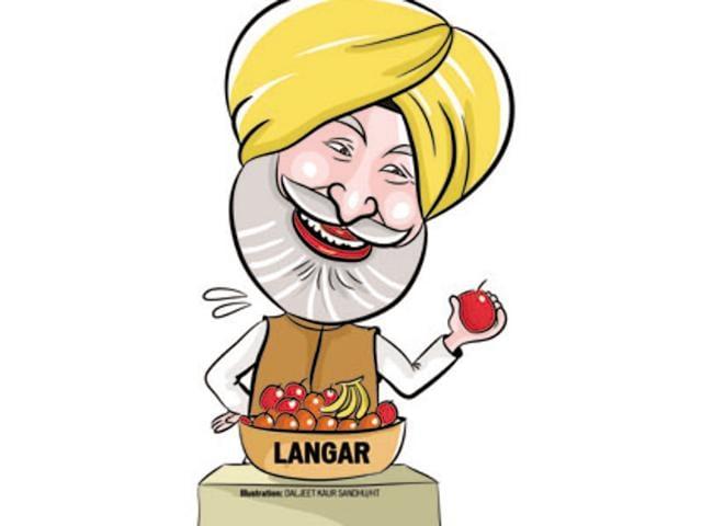 Rajya Sabha,Fatehgarh Sahib,langars