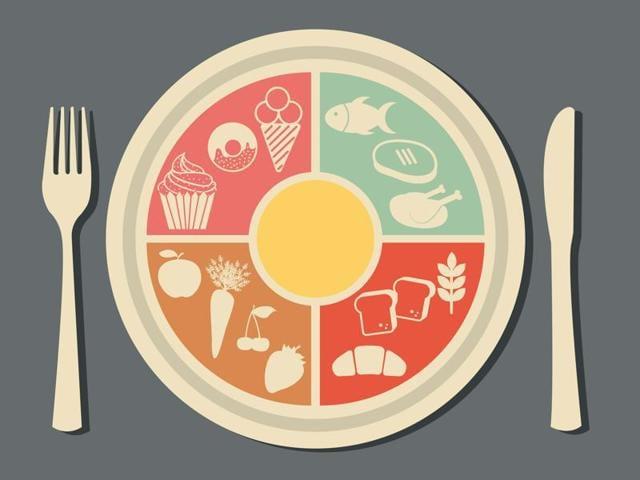 Healthy Diet,Health Resolutions,2016 Food Goals