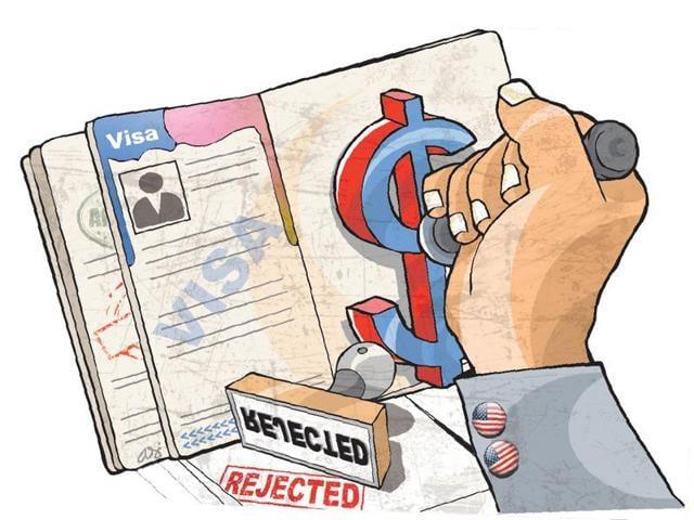 United States,US visa,H-1B