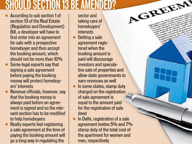 Ambiguity in the Real Estate (Regulation and Development) Bill's provision that deals with registering an agreement for sale before paying the booking amount needs more clarity.(iStock)
