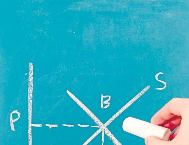 board exams,exams,economics