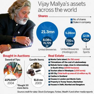 assingment financial information of vijay merchant Directors of hdfc asset management company limited are milind gajanan barve, pallipuram mathai thampi, james baird aird, rajeshwar raj bajaaj, humayun dhanrajgir, hoshang shavaksha billimoria, renu sud karnad, keki minoo mistry, vijay merchant, norman keith skeoch, deepak bhaskar phatak and deepak shantilal parekh.