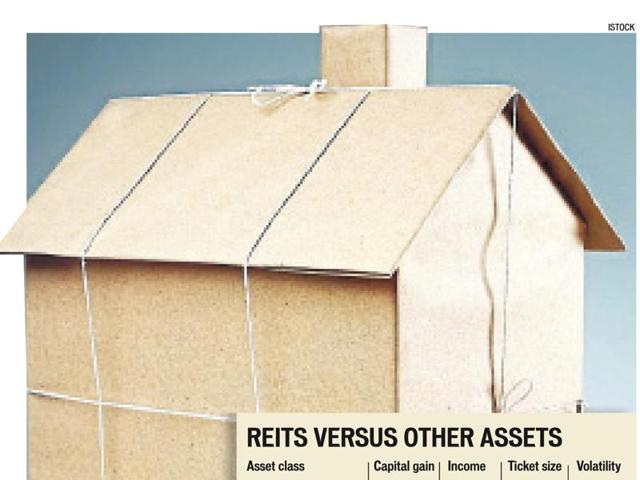 REIT is an attractive product for moderate investors