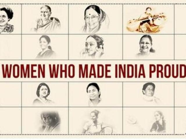 Congress' Twitter campaign celebrating Women's Day  featured leaders from rival parties.