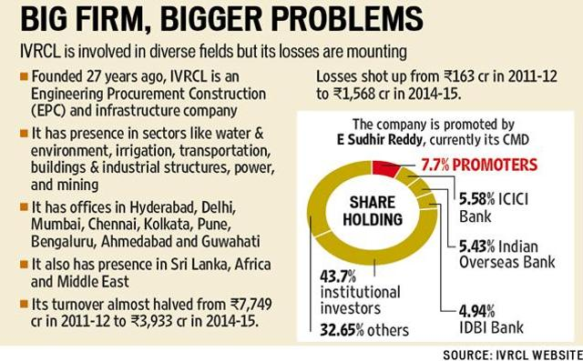 Tainted past: Kolkata flyover builder IVRCL was blacklisted in