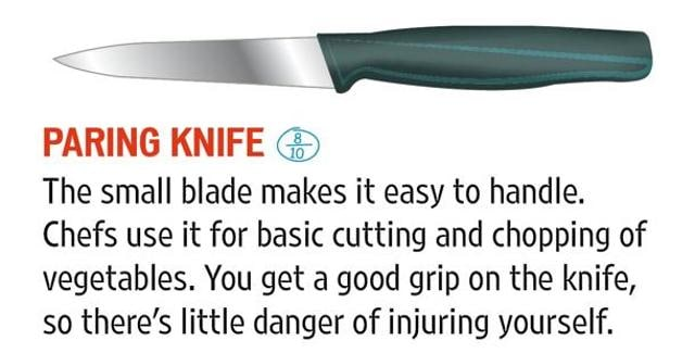 kitchen ninja know your knives and chopping hacks from a chef more lifestyle hindustan times. Black Bedroom Furniture Sets. Home Design Ideas