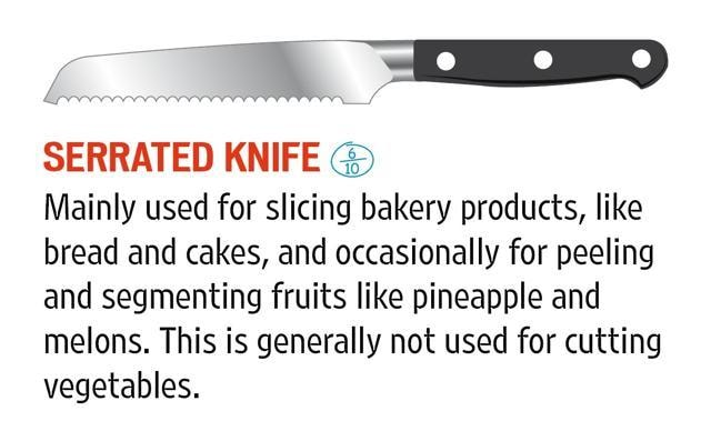 Confused By The Different Types Of Knives Out There Refer To An Experts Handy Guide Know Which Knife Use When