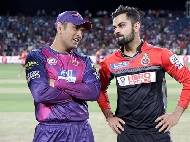 BCCI,Young cricketers,MS Dhoni