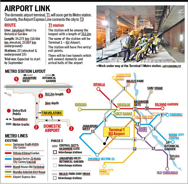 Tunnel Will Connect Delhi Airport S Terminal 1 With Metro