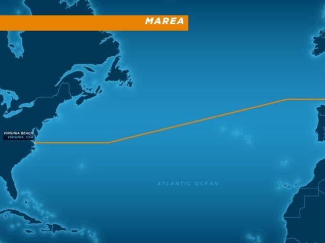 Microsoft,Facebook,trans Atalantic Internet cable